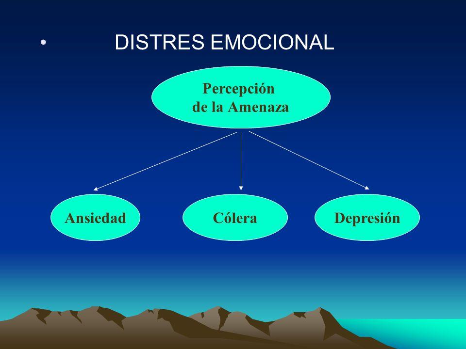 DISTRES EMOCIONAL Percepción de la Amenaza DepresiónCóleraAnsiedad