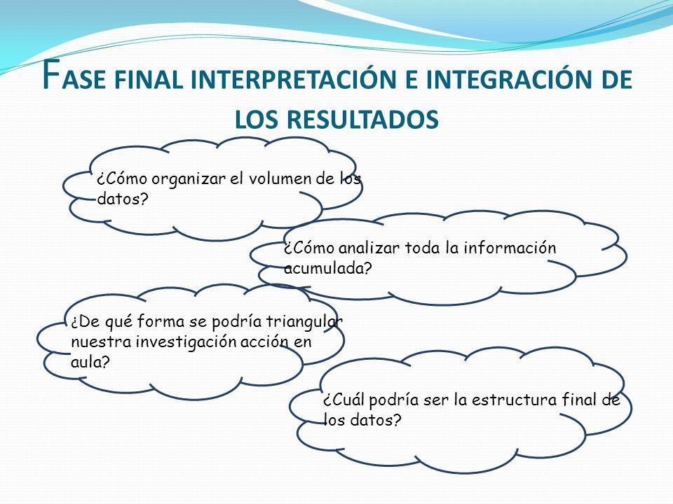 INVESTIGACIÓN ACCION ETAPAS 3.Marco teórico 4. Hipótesis de acción y plan de acción 5.