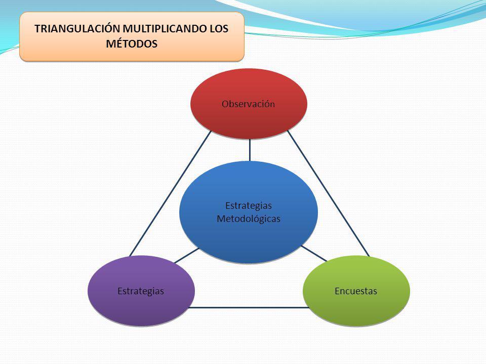 TRIANGULACIÓN Triangular una investigación consiste en recoger información desde diferentes perspectivas, con el fin de contrastar o comparar los hechos, para comprobar su autenticidad y observar las diferencias y semejanzas.