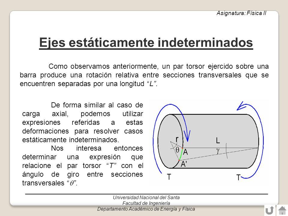De forma similar al caso de carga axial, podemos utilizar expresiones referidas a estas deformaciones para resolver casos estáticamente indeterminados