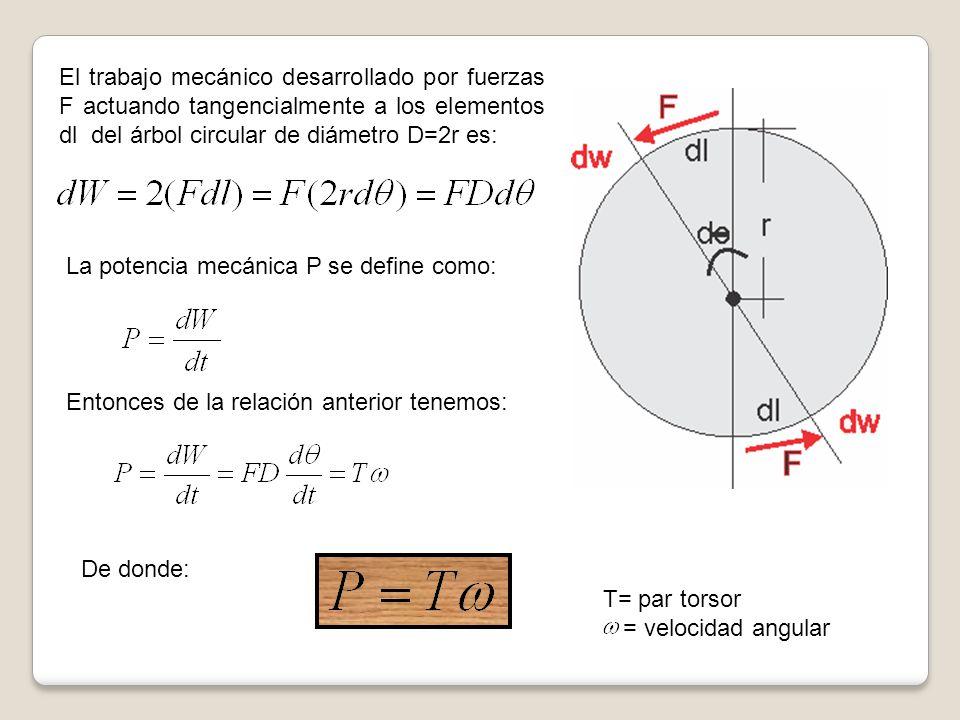 El trabajo mecánico desarrollado por fuerzas F actuando tangencialmente a los elementos dl del árbol circular de diámetro D=2r es: La potencia mecánic