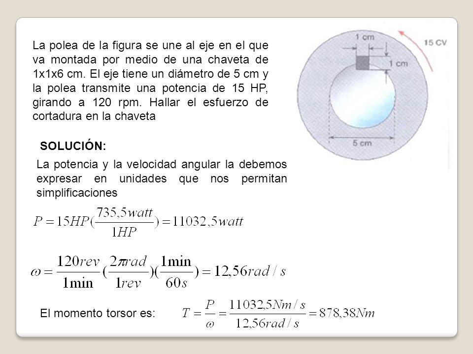 La polea de la figura se une al eje en el que va montada por medio de una chaveta de 1x1x6 cm. El eje tiene un diámetro de 5 cm y la polea transmite u