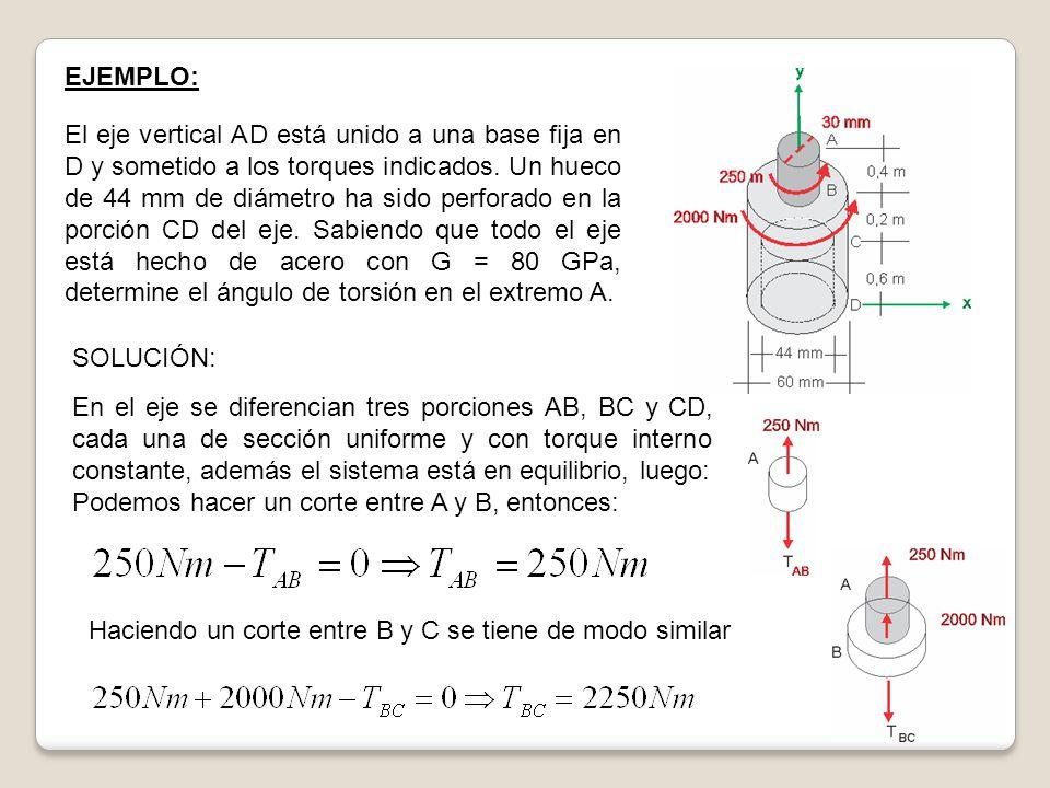 EJEMPLO: El eje vertical AD está unido a una base fija en D y sometido a los torques indicados. Un hueco de 44 mm de diámetro ha sido perforado en la