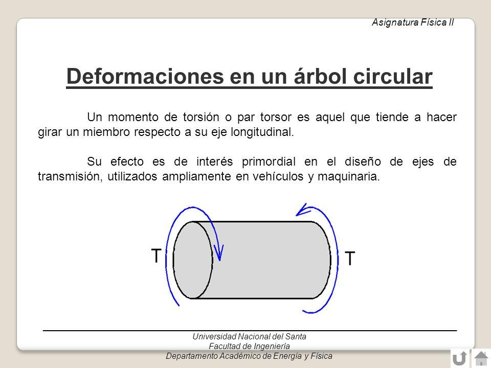 Deformaciones en un árbol circular Asignatura Física II Un momento de torsión o par torsor es aquel que tiende a hacer girar un miembro respecto a su
