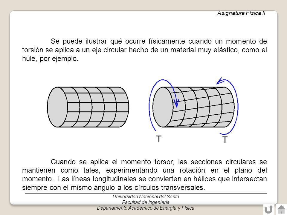Se puede ilustrar qué ocurre físicamente cuando un momento de torsión se aplica a un eje circular hecho de un material muy elástico, como el hule, por
