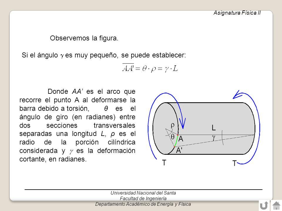 ______________________________________________________________________________ Universidad Nacional del Santa Facultad de Ingeniería Departamento Académico de Energía y Física Asignatura: Física II Ángulo de giro en barras circulares sometidas a momento torsor : Ángulo de giro de una sección B respecto a una sección A T: Par torsor al que está sometido la barra circular J: Momento polar de inercia de la sección transversal G: Módulo de rigidez del material L AB : Longitud de la barra entre las secciones A y B