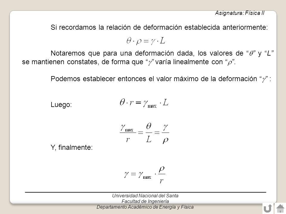 Si recordamos la relación de deformación establecida anteriormente: Notaremos que para una deformación dada, los valores de y L se mantienen constates