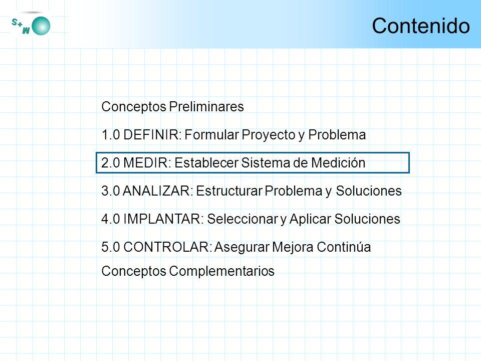 Titulo Padre Ahora Contenido Conceptos Preliminares 2.0 MEDIR: Establecer Sistema de Medición 4.0 IMPLANTAR: Seleccionar y Aplicar Soluciones 3.0 ANAL