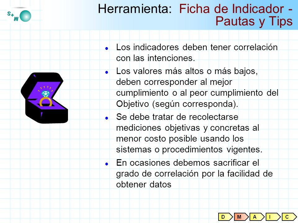 Titulo Padre Ahora Herramienta: Ficha de Indicador - Pautas y Tips l Los indicadores deben tener correlación con las intenciones. l Los valores más al