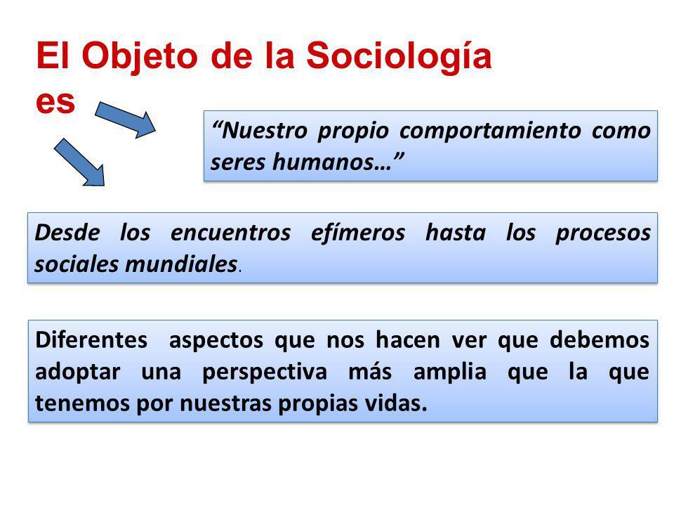 El Objeto de la Sociología es Nuestro propio comportamiento como seres humanos… Nuestro propio comportamiento como seres humanos… Desde los encuentros efímeros hasta los procesos sociales mundiales.