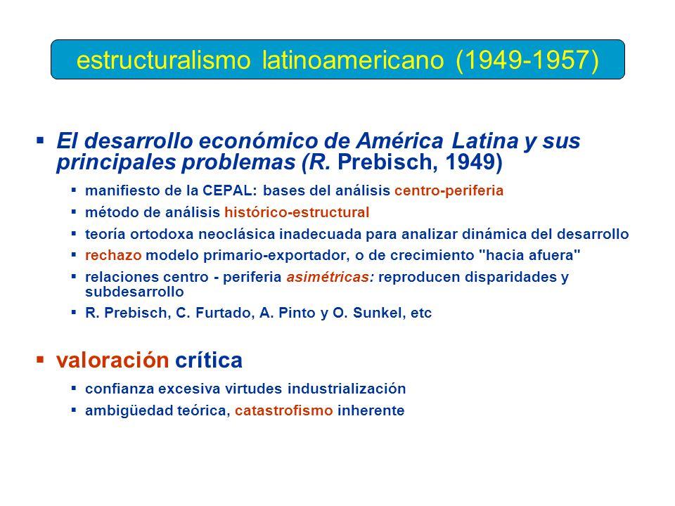 El desarrollo económico de América Latina y sus principales problemas (R. Prebisch, 1949) manifiesto de la CEPAL: bases del análisis centro-periferia