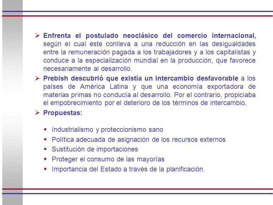Enfrenta el postulado neoclásico del comercio internacional, según el cual éste conlleva a una reducción en las desigualdades entre la remuneración pa