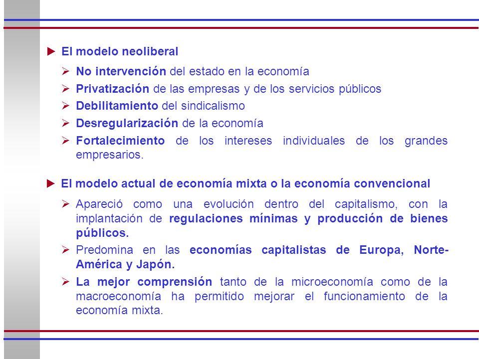 El modelo neoliberal No intervención del estado en la economía Privatización de las empresas y de los servicios públicos Debilitamiento del sindicalis