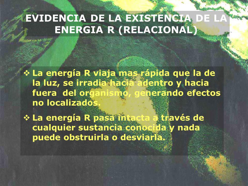 EVIDENCIA DE LA EXISTENCIA DE LA ENERGIA R (RELACIONAL) La energía R viaja mas rápida que la de la luz, se irradia hacia adentro y hacia fuera del org