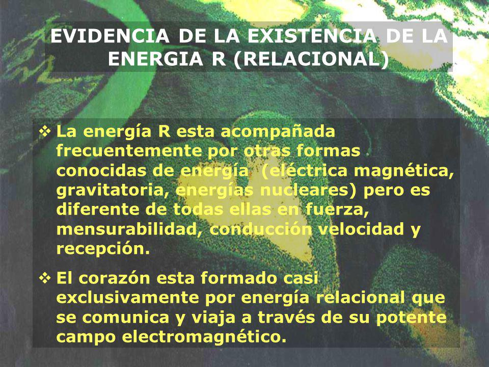 La energía R esta acompañada frecuentemente por otras formas conocidas de energía (eléctrica magnética, gravitatoria, energías nucleares) pero es dife