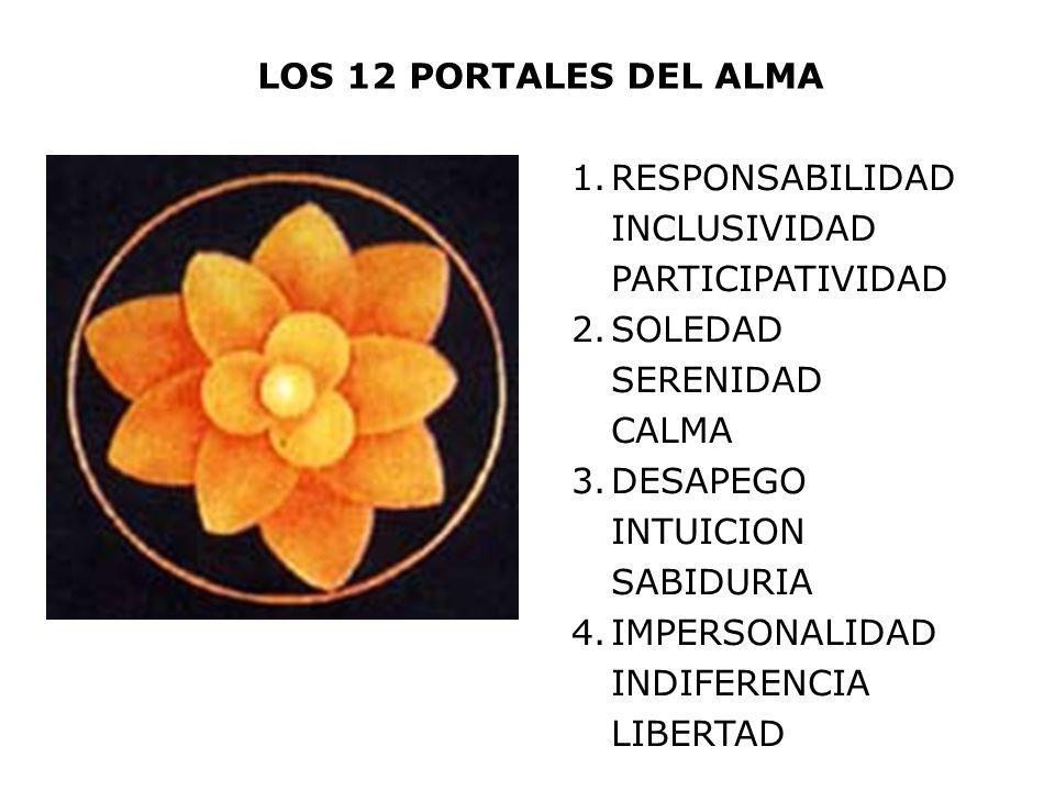 LOS 12 PORTALES DEL ALMA 1.RESPONSABILIDAD INCLUSIVIDAD PARTICIPATIVIDAD 2.SOLEDAD SERENIDAD CALMA 3.DESAPEGO INTUICION SABIDURIA 4.IMPERSONALIDAD IND