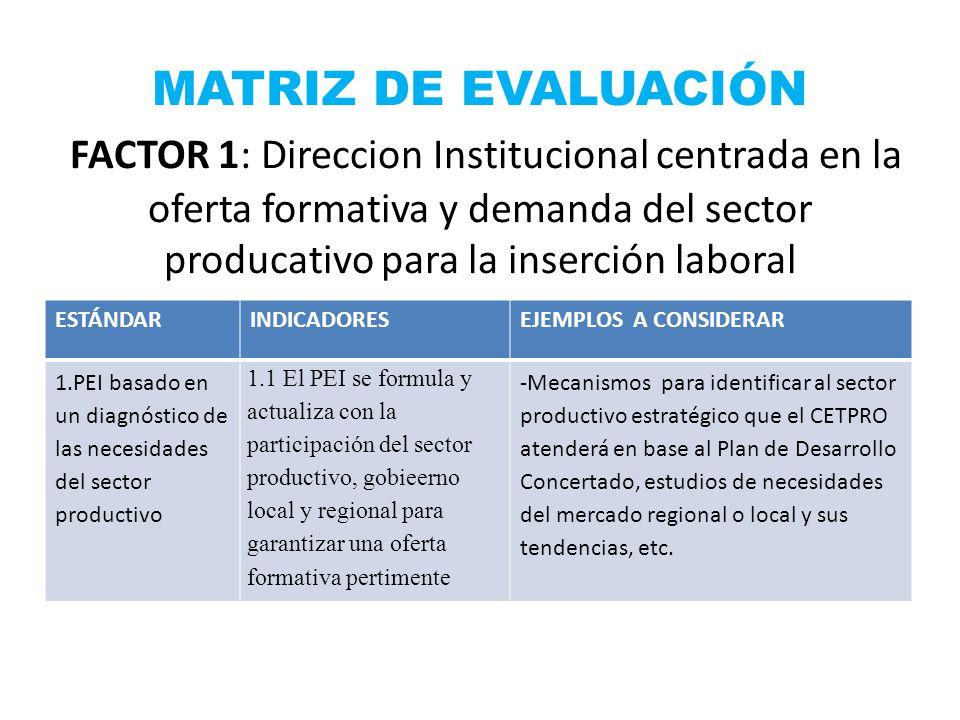 MATRIZ DE EVALUACIÓN FACTOR 1: Direccion Institucional centrada en la oferta formativa y demanda del sector producativo para la inserción laboral ESTÁ