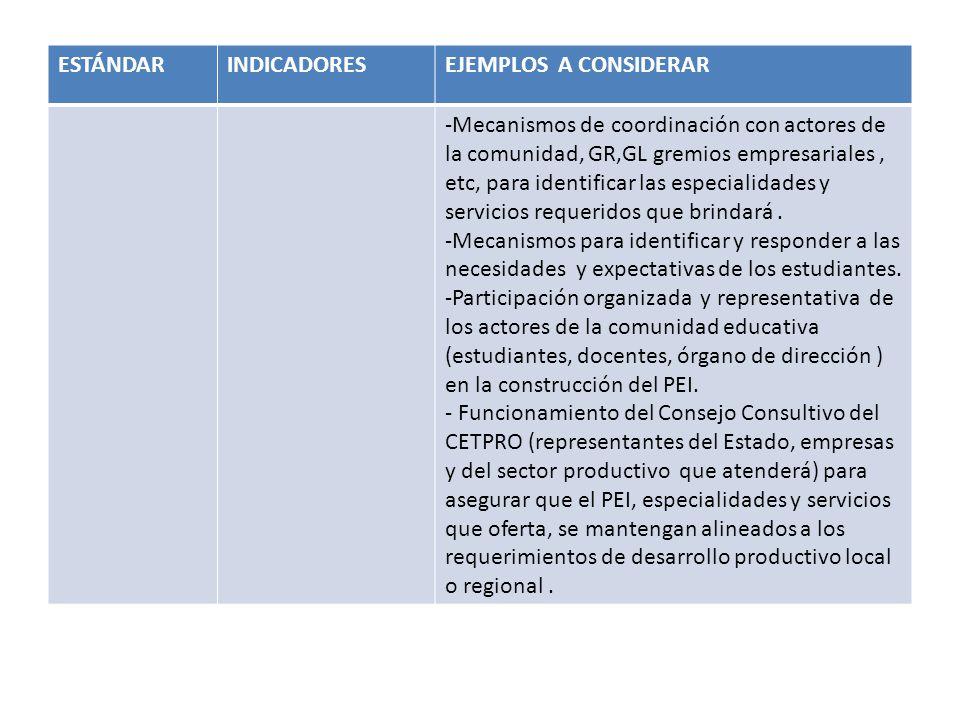 ESTÁNDARINDICADORESEJEMPLOS A CONSIDERAR -Mecanismos de coordinación con actores de la comunidad, GR,GL gremios empresariales, etc, para identificar l