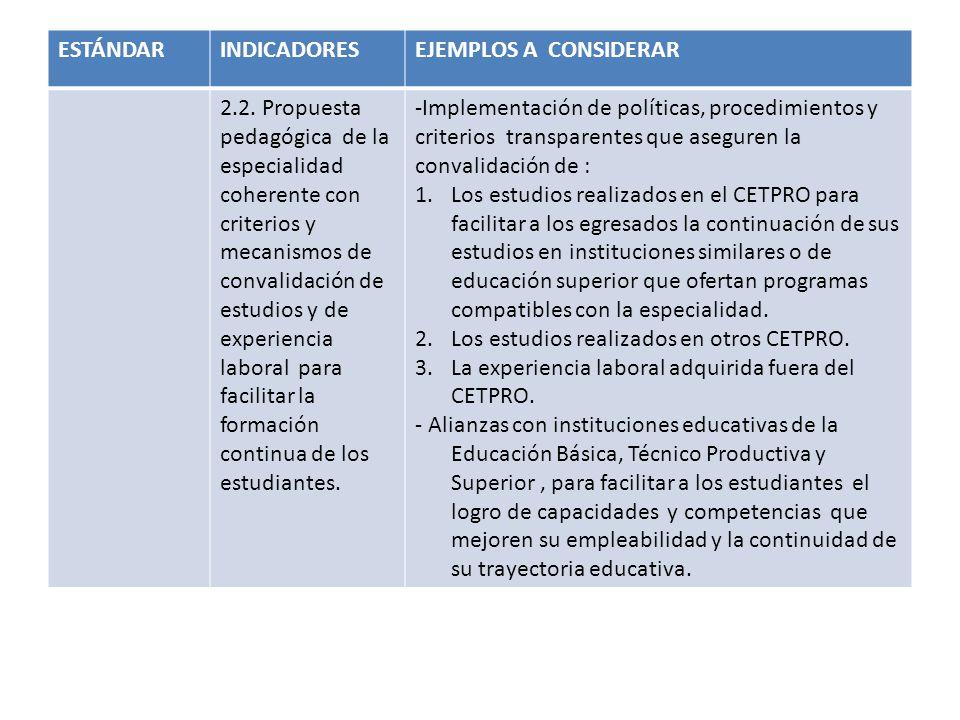 ESTÁNDARINDICADORESEJEMPLOS A CONSIDERAR 2.2. Propuesta pedagógica de la especialidad coherente con criterios y mecanismos de convalidación de estudio