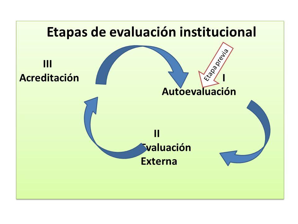 Etapas de evaluación institucional III Acreditación I Autoevaluación II Evaluación Externa Etapas de evaluación institucional III Acreditación I Autoe