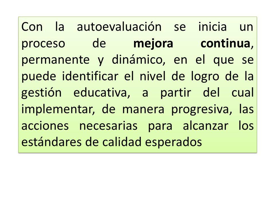 ESTÁNDARINDICADORESEJEMPLOS A CONSIDERAR 2.2.