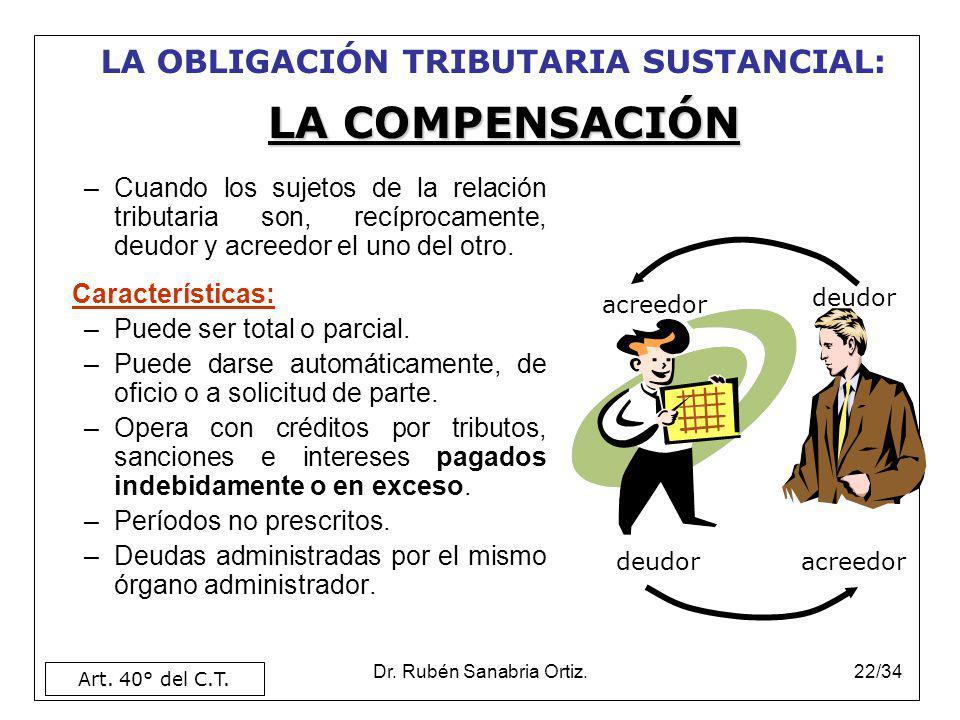 Dr. Rubén Sanabria Ortiz.22/34 –Cuando los sujetos de la relación tributaria son, recíprocamente, deudor y acreedor el uno del otro. Características: