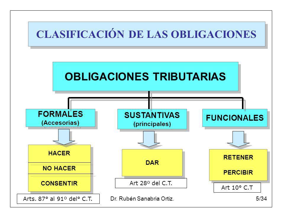5/34 CLASIFICACIÓN DE LAS OBLIGACIONES OBLIGACIONES TRIBUTARIAS FORMALES (Accesorias) FORMALES (Accesorias) SUSTANTIVAS (principales) SUSTANTIVAS (pri