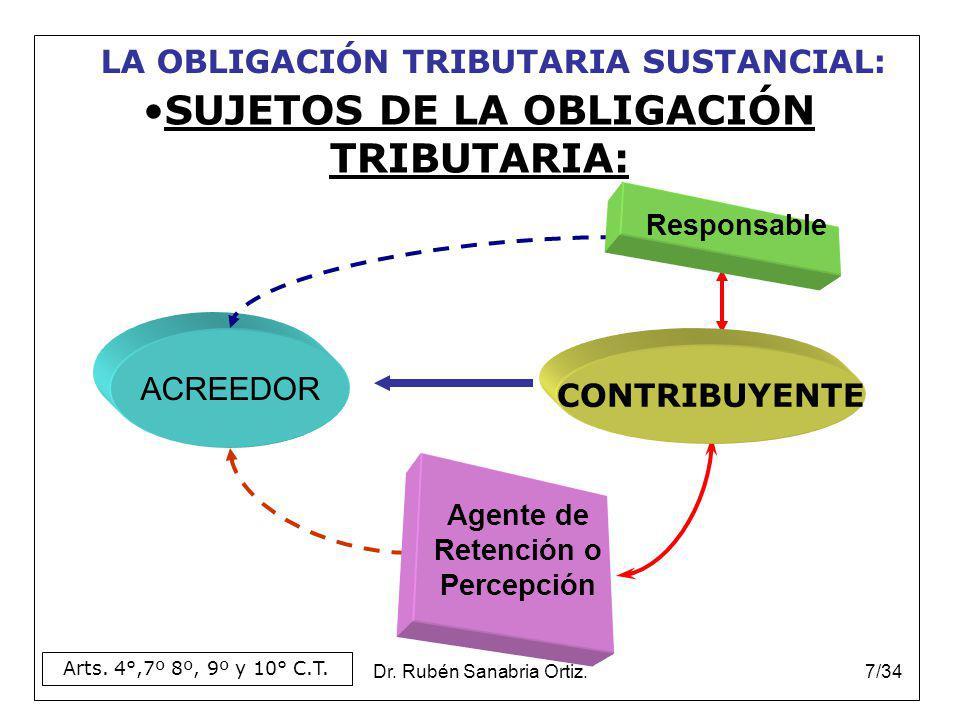 Dr. Rubén Sanabria Ortiz.7/34 SUJETOS DE LA OBLIGACIÓN TRIBUTARIA: Agente de Retención o Percepción ACREEDOR LA OBLIGACIÓN TRIBUTARIA SUSTANCIAL: Resp