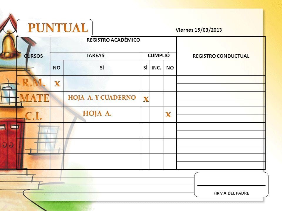 Viernes 15/03/2013 CURSOS REGISTRO ACADÉMICO REGISTRO CONDUCTUAL TAREASCUMPLIÓ NOSÍ INC.NO _____________________________ FIRMA DEL PADRE