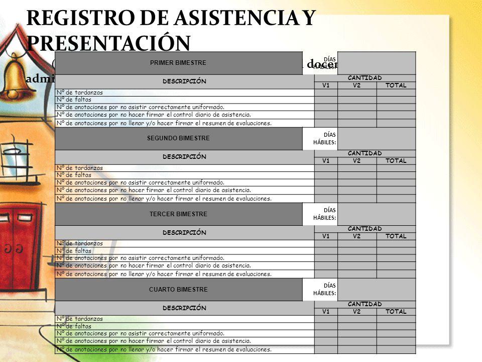 REGISTRO DE ASISTENCIA Y PRESENTACIÓN (Para ser llenado únicamente por el personal docente o administrativo) PRIMER BIMESTRE DÍAS HÁBILES: DESCRIPCIÓN