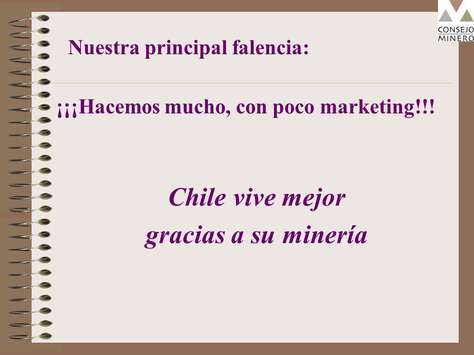 Chile vive mejor gracias a su minería Nuestra principal falencia: ¡¡¡Hacemos mucho, con poco marketing!!!