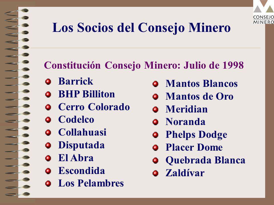 Proyecto MMSD - Chile Objetivo del proyecto: Analizar los antecedentes disponibles en la literatura sobre la minería y los minerales en el país, trazando, por un lado, una imagen actualizada o línea base en lo económico, institucional, ambiental, social y pequeña minería, identificando los aspectos más importantes respecto a la contribución de la minería al desarrollo sustentable, así como las falencias que podrían existir.