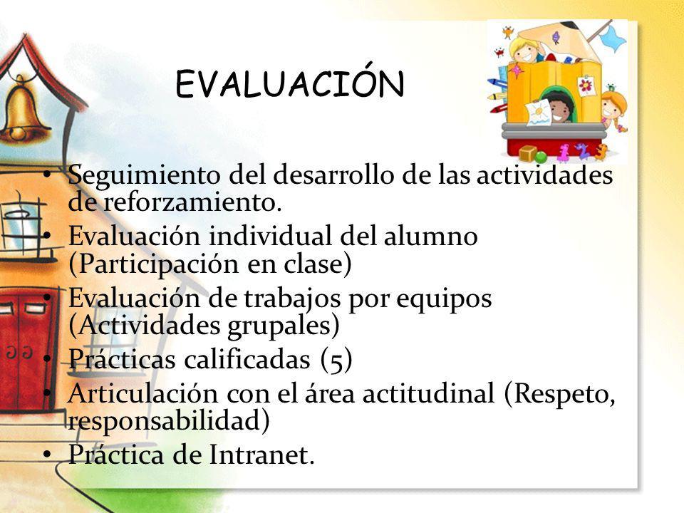 EVALUACIÓN Seguimiento del desarrollo de las actividades de reforzamiento. Evaluación individual del alumno (Participación en clase) Evaluación de tra