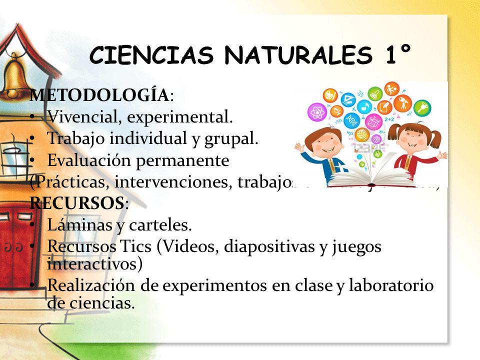 CIENCIAS NATURALES 1° METODOLOGÍA: Vivencial, experimental. Trabajo individual y grupal. Evaluación permanente (Prácticas, intervenciones, trabajos en