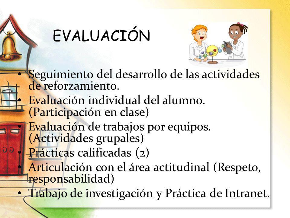 EVALUACIÓN Seguimiento del desarrollo de las actividades de reforzamiento. Evaluación individual del alumno. (Participación en clase) Evaluación de tr