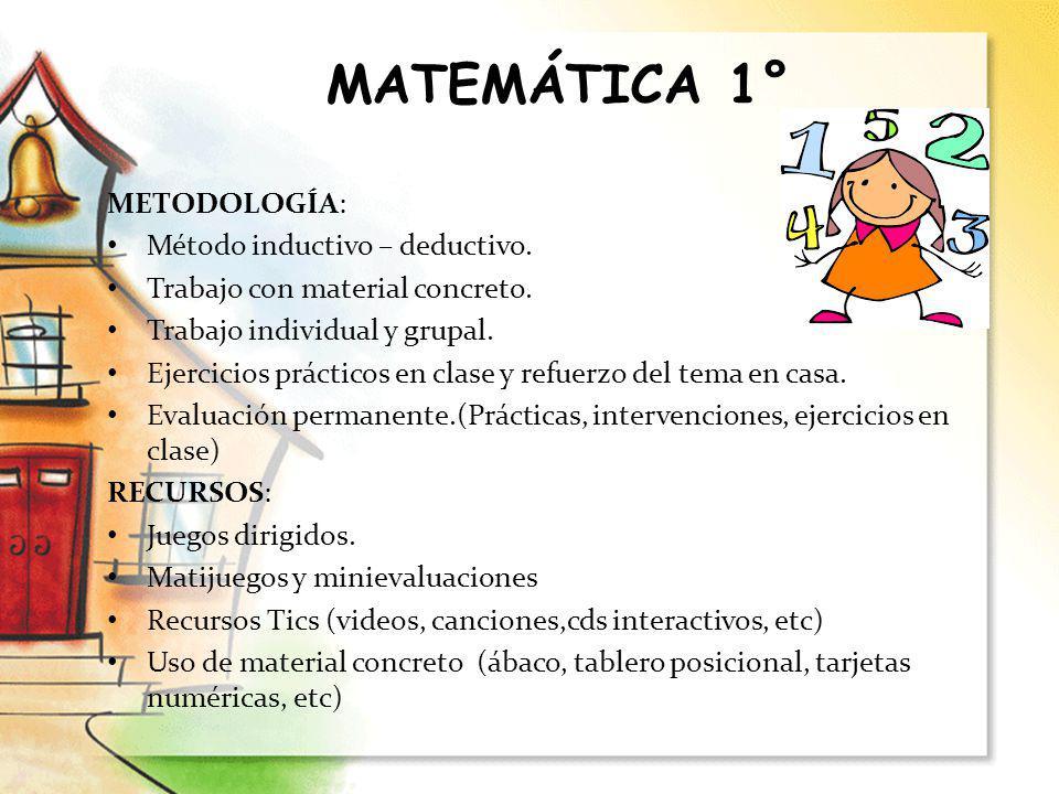 METODOLOGÍA: Método inductivo – deductivo. Trabajo con material concreto. Trabajo individual y grupal. Ejercicios prácticos en clase y refuerzo del te
