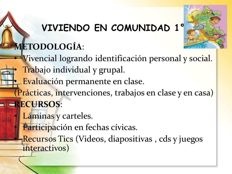METODOLOGÍA: Vivencial logrando identificación personal y social. Trabajo individual y grupal. Evaluación permanente en clase. (Prácticas, intervencio