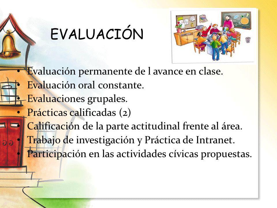 Evaluación permanente de l avance en clase. Evaluación oral constante. Evaluaciones grupales. Prácticas calificadas (2) Calificación de la parte actit