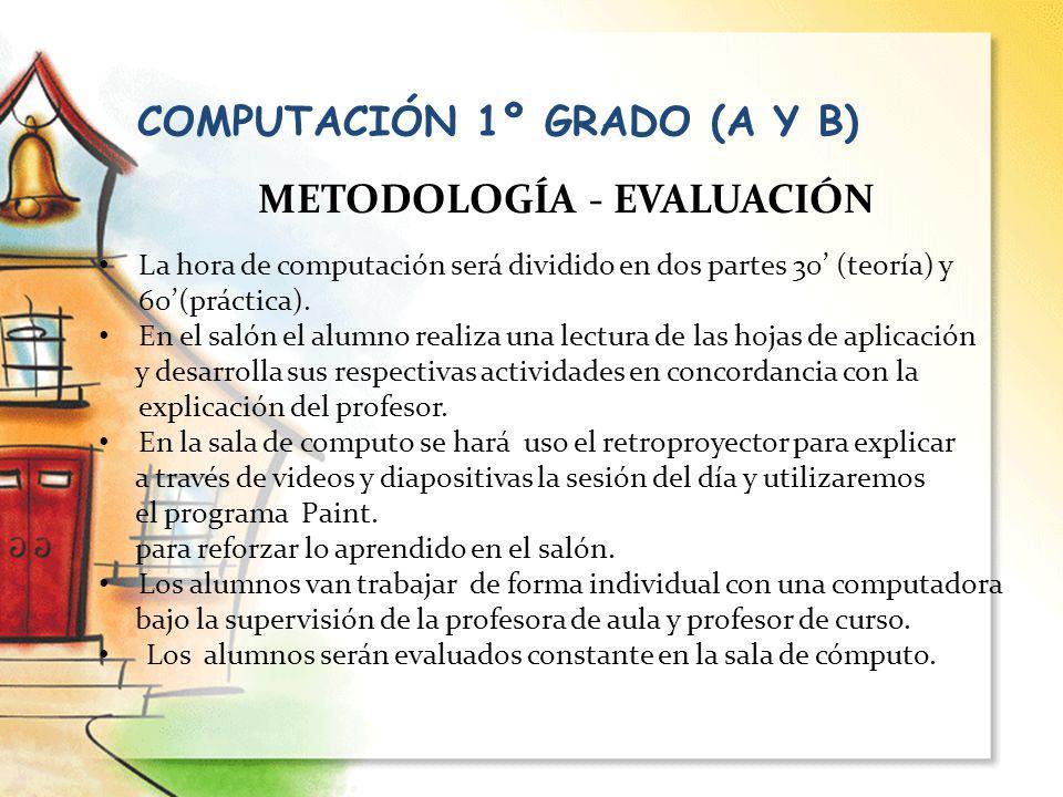 La hora de computación será dividido en dos partes 30 (teoría) y 60(práctica). En el salón el alumno realiza una lectura de las hojas de aplicación y