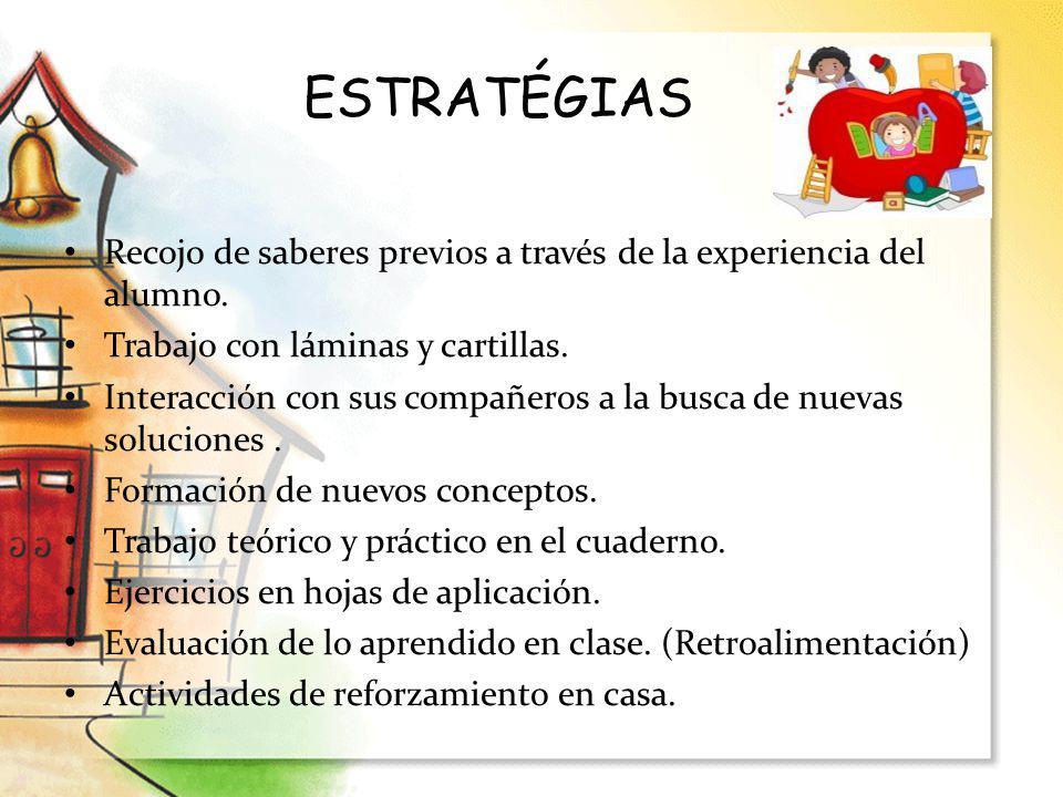 EVALUACIÓN Seguimiento del desarrollo de las actividades de reforzamiento.