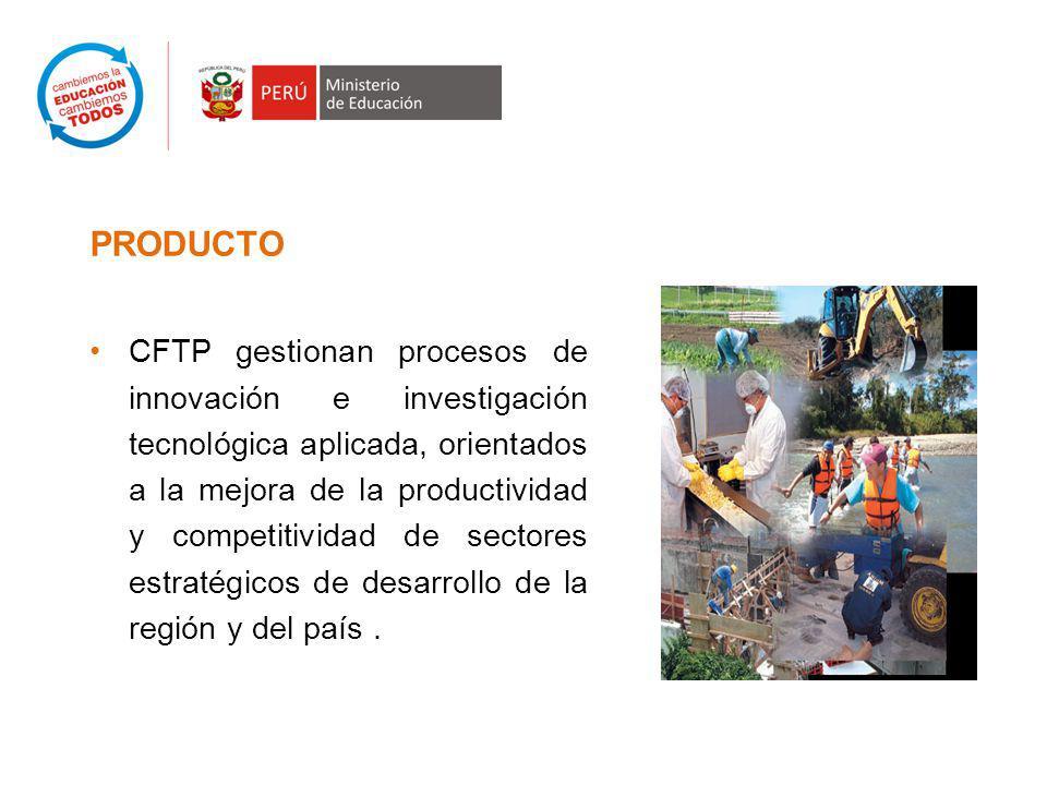 PRODUCTO CFTP gestionan procesos de innovación e investigación tecnológica aplicada, orientados a la mejora de la productividad y competitividad de sectores estratégicos de desarrollo de la región y del país.
