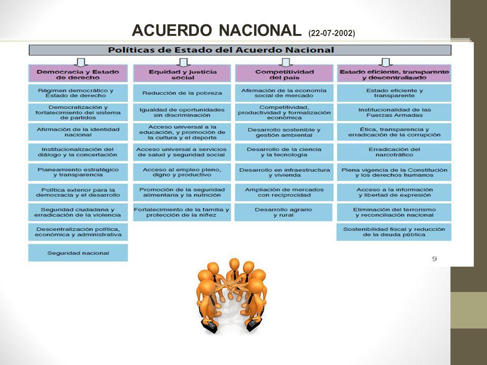 ACUERDO NACIONAL (22-07-2002)