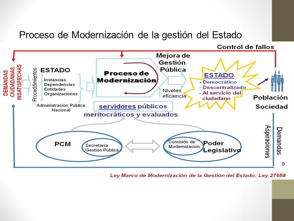 Proceso de Modernización de la gestión del Estado