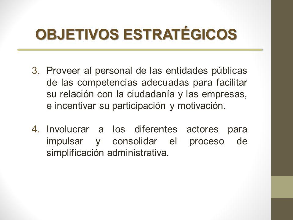 OBJETIVOS ESTRATÉGICOS 3.Proveer al personal de las entidades públicas de las competencias adecuadas para facilitar su relación con la ciudadanía y la