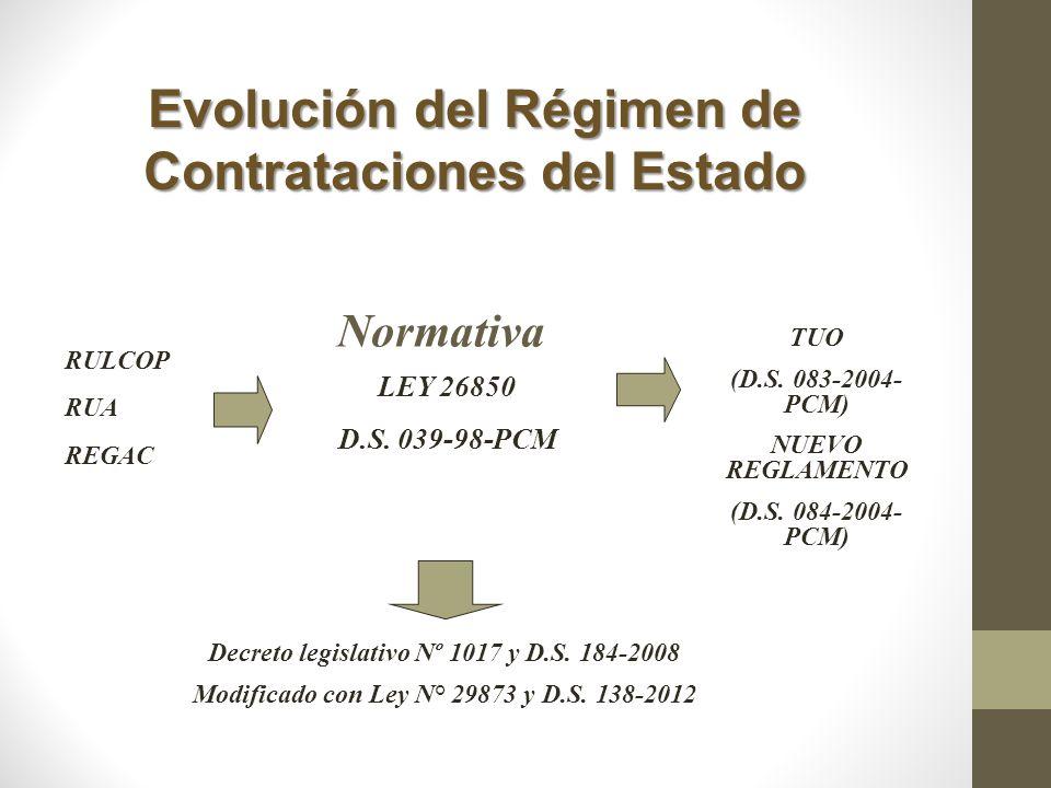 Evolución del Régimen de Contrataciones del Estado Normativa LEY 26850 D.S. 039-98-PCM RULCOP RUA REGAC Decreto legislativo Nº 1017 y D.S. 184-2008 Mo
