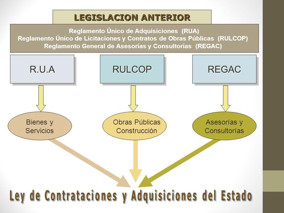 LEGISLACION ANTERIOR R.U.ARULCOPREGAC Asesorías y Consultorías Obras Públicas Construcción Bienes y Servicios Reglamento Único de Adquisiciones (RUA)