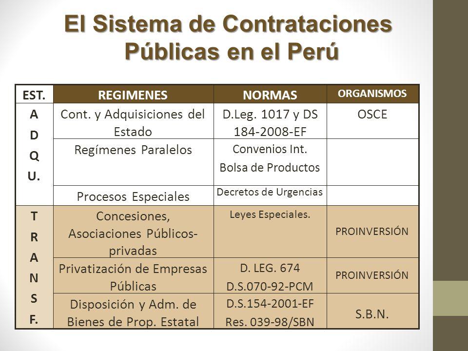 El Sistema de Contrataciones Públicas en el Perú Convenios Int. Bolsa de Productos Regímenes Paralelos S.B.N. D.S.154-2001-EF Res. 039-98/SBN Disposic
