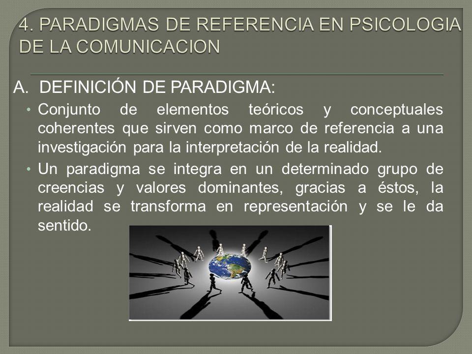 A. DEFINICIÓN DE PARADIGMA: Conjunto de elementos teóricos y conceptuales coherentes que sirven como marco de referencia a una investigación para la i