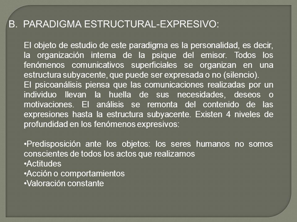 B. PARADIGMA ESTRUCTURAL-EXPRESIVO: El objeto de estudio de este paradigma es la personalidad, es decir, la organización interna de la psique del emis