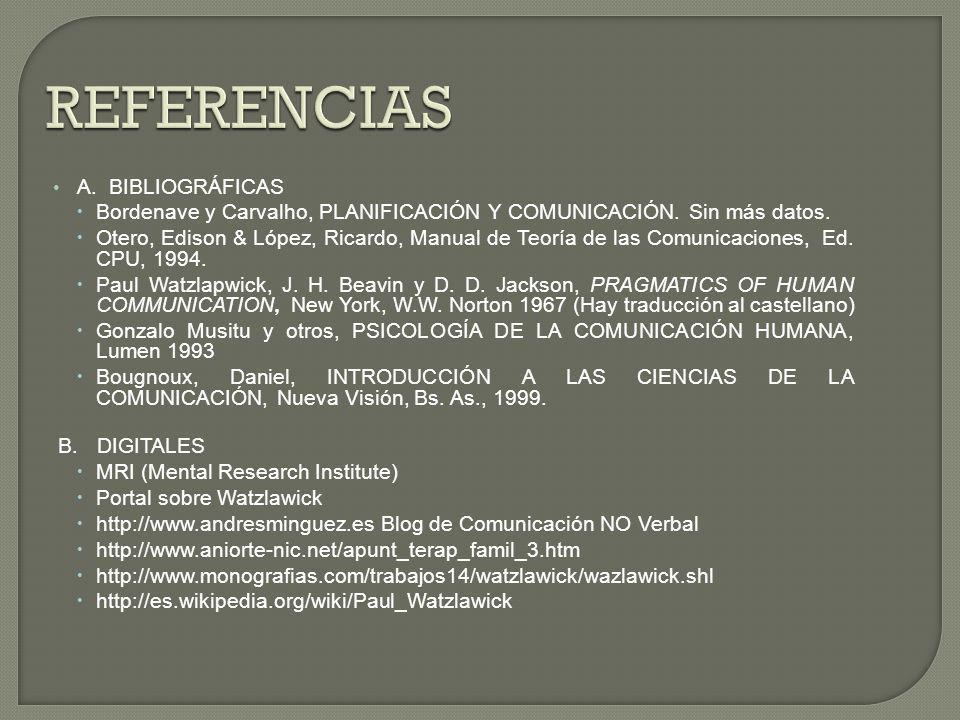 REFERENCIAS A. BIBLIOGRÁFICAS Bordenave y Carvalho, PLANIFICACIÓN Y COMUNICACIÓN. Sin más datos. Otero, Edison & López, Ricardo, Manual de Teoría de l